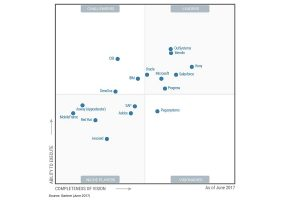 https://itsupplychain.com/wp-content/uploads/2018/07/2017-Gartner-Magic-Quadrant-DSI.jpg