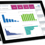Cloud2 launches NEW solutions and services built on Power BI