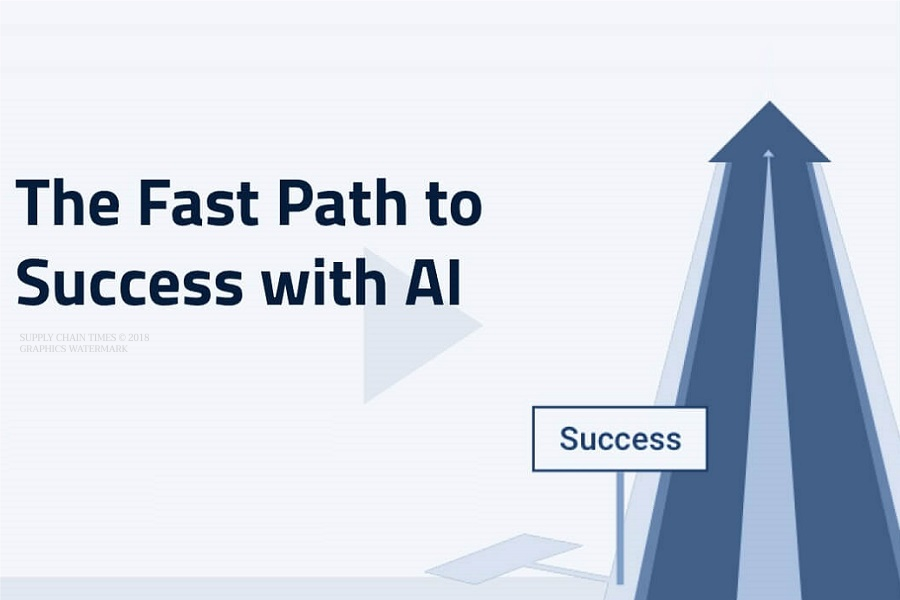 DataRobot and UiPath Partner to Accelerate the Path to AI