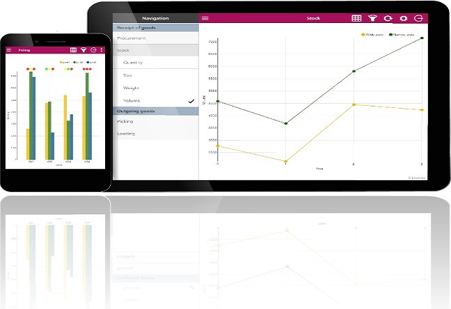 Logistics software specialist presents new release of the mobile information system inconsoMIS