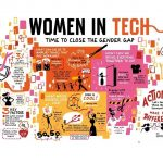 Getronics: Empowering women in ICT, today and everyday