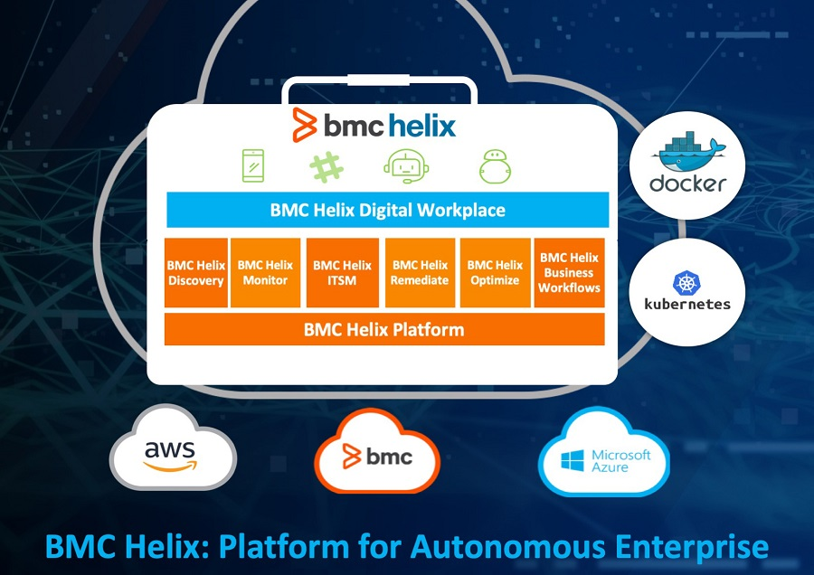 BMC Helix Delivers Industry-First End-to-End ITSM and ITOM Platform Powered by AI/ML