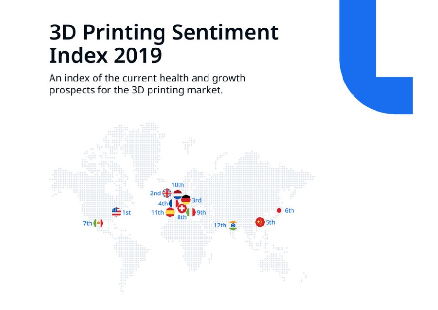 https://itsupplychain.com/wp-content/uploads/2019/11/Ultimaker-3D-Printing-Sentiment-Index-Infographic-900-x-636-2.jpg