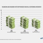 Manhattan Associates and IHL Group Survey Reveals the Key to Maximizing Omnichannel Profits