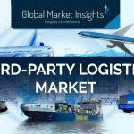 Third-Party Logistics Market – 9% Growth Forecast from 2020 to 2026