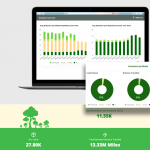 FourKites® Introduces Supply Chain Sustainability Dashboard
