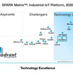 Eurotech is Leader in SPARK Matrix™: Industrial IoT (IIoT) Platforms, 2020