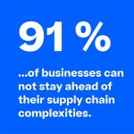 Körber Finds Only 1 in 10 Businesses Can Stay Ahead Of Their Supply Chain Challenges