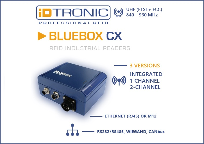 Bluebox CX Series: RFID Industrial Readers for Industry 4.0 and IoT areas
