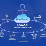 Humax enters vehicle mobility market