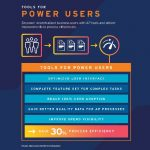 Basware Adds Tools for Power Users to Improve Usability for Non-AP Staff