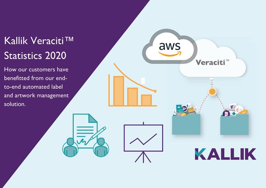 Kallik's Veraciti user data reveals major benefits from automated artwork & label management adoption