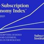 Subscription Business Revenue Grows 437% as Consumer Buying Preferences Shift from Ownership to Usership