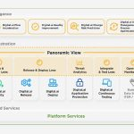 Digital.ai Introduces AI-Powered Innovation Platform to Deliver Customer-Centric, Software-Driven Business Outcomes