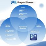 PFU (EMEA) Limited announces the completion of unified PaperStream software portfolio