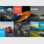 project44 Closes the Quarter with More Q2 ARR than the Next Six Visibility Companies Combined