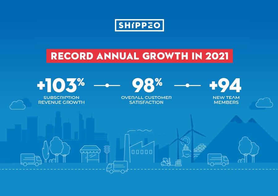 https://itsupplychain.com/wp-content/uploads/2021/10/Visuel-Shippeo-Growth_vF-900-x-636.jpg